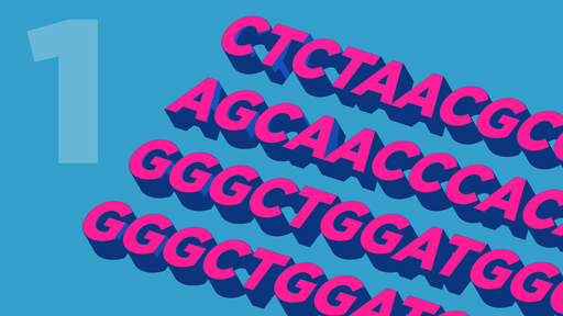 ​15 for 15: DNA Sequencing | NHGRI