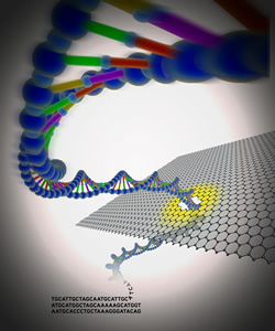 Nature cover with DNA double-helix