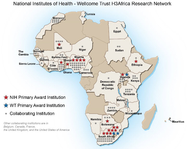 NIH/Wellcome Trust H3Africa Research Network Map