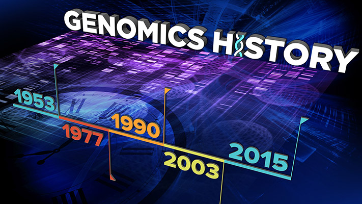 History of Genomics Program