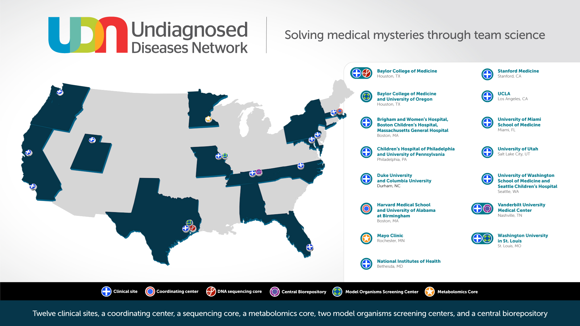 Map of Undiagnosed Diseases Network location